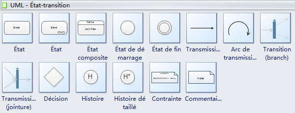 Symboles de diagramme états-transitions UML