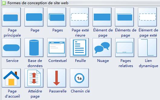 Symboles de conception de site Web