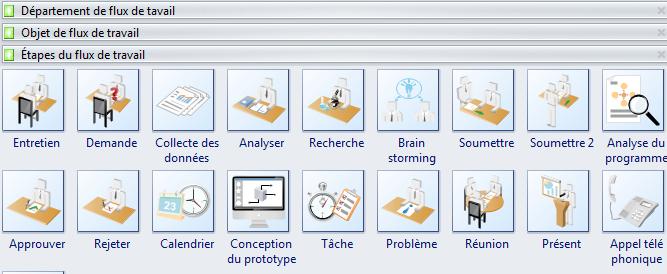 Symboles de flux de travail
