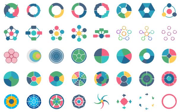 Les éléments du graphique circulaire