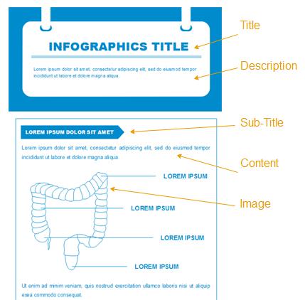 Optimiser le format du contenu