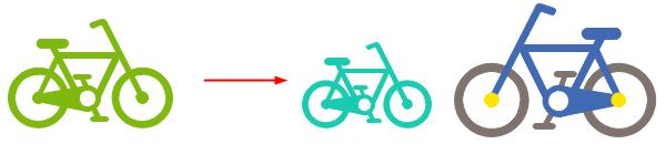 Modifier les cliparts intégrés