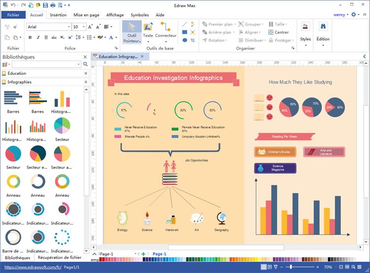 logiciel d'infographie pédagogique