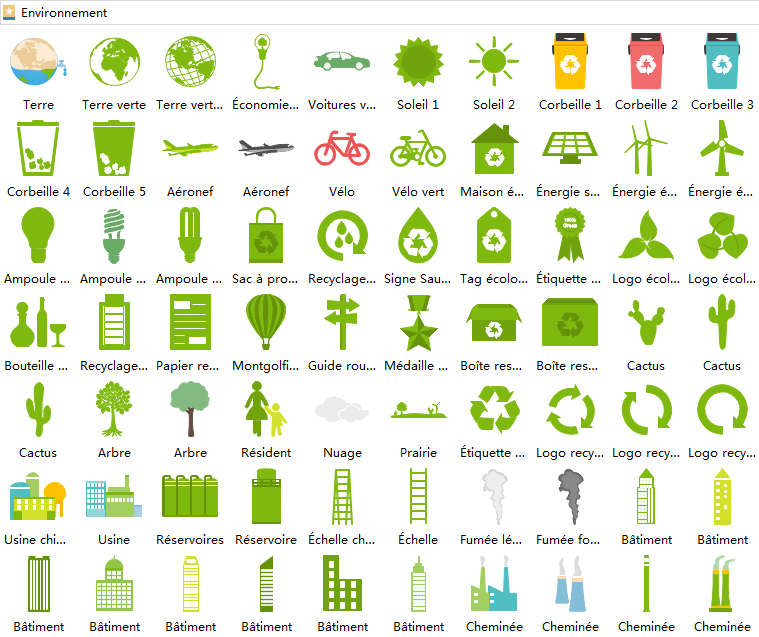 éléments d'environnement