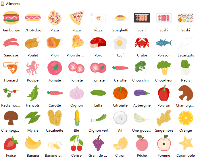 éléments d'infographie d'aliment