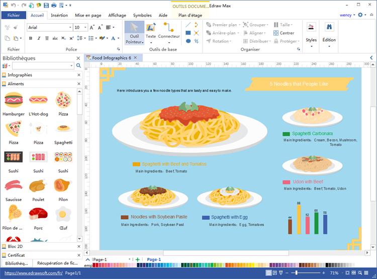logiciel d'infographie de nourriture