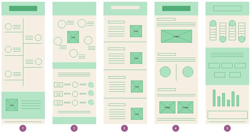 Modèles de mise en page d'infographie 1