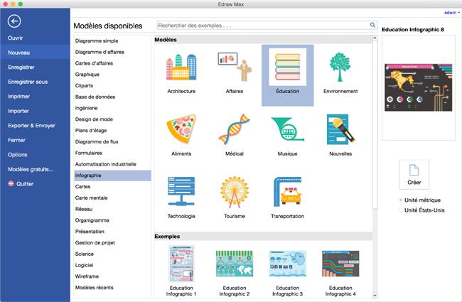 Logiciel de création d'infographie sur Mac OS