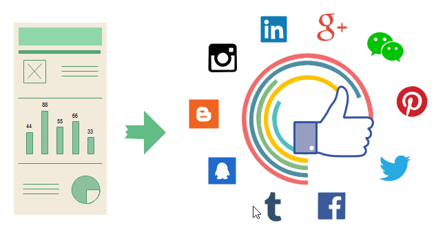 Partager une infographie au média social