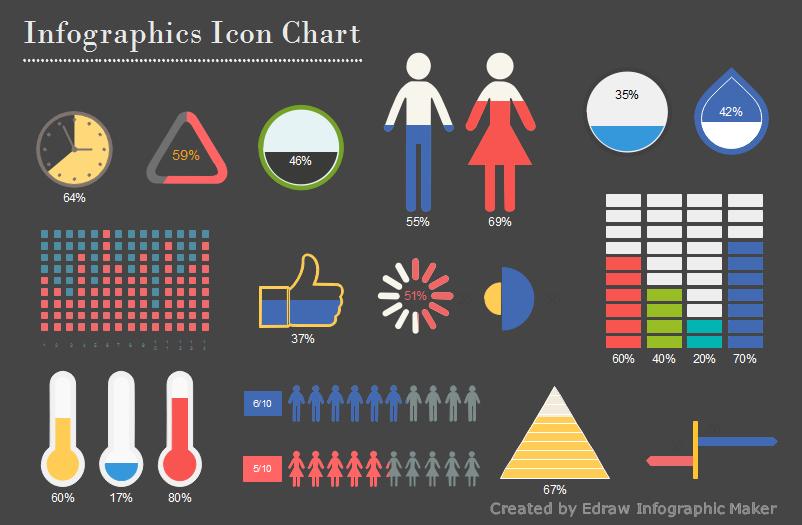 6 Graphiques Les Plus Populaires Utilis U00e9s Dans Les Infographies