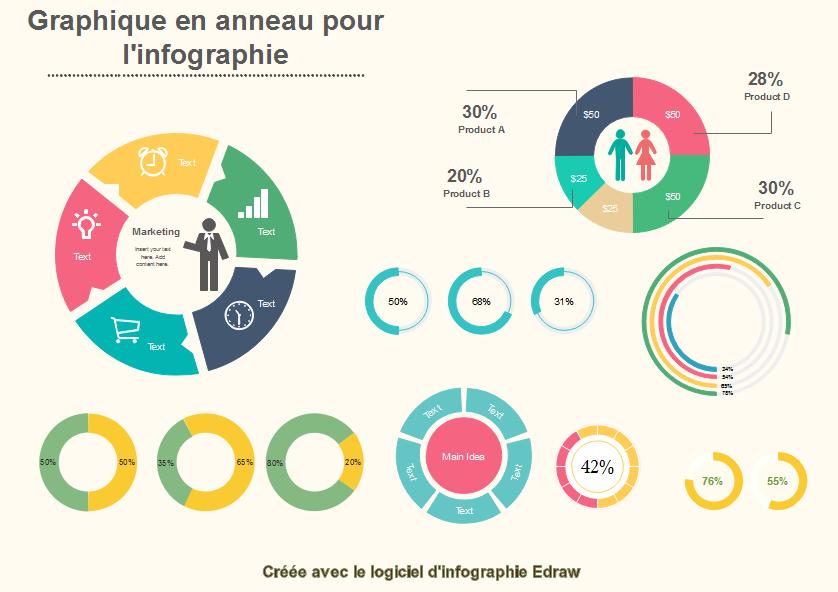 Graphique en anneau pour les infographies