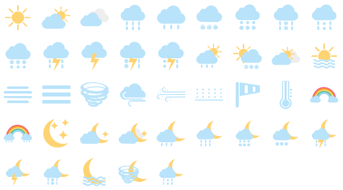 Icônes météo modifiables