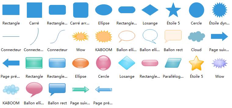 Formes de carte conceptuelle