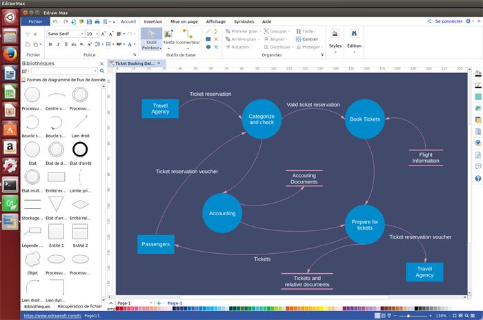 Logiciel de diagramme de flux de données pour Linux