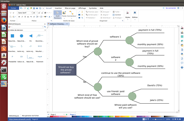 Logiciel d'arbre de décision pour Linux