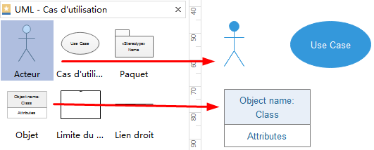 Faire glisser des formes de diagramme de cas d'utilisation