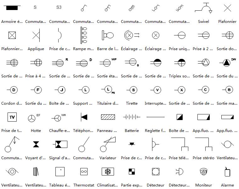 symboles électriques