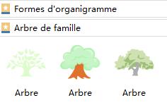 Formes pré-dessinées d'arbre généalogique