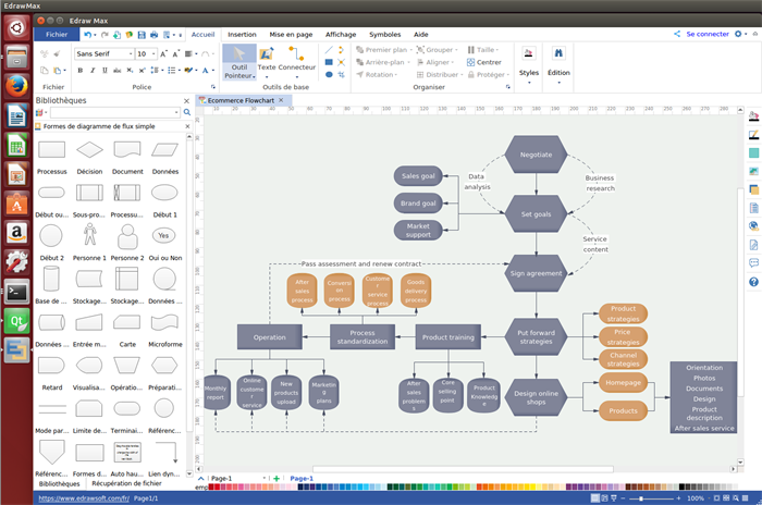 logiciel de diagramme de flux pour Linux