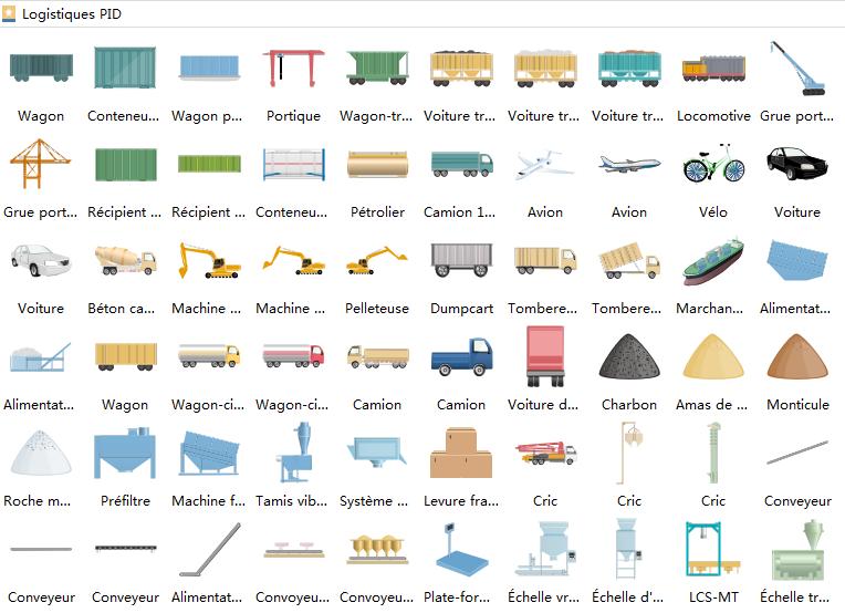 Symboles de schéma P&ID - Logistiques