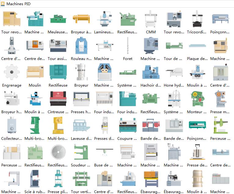 Symboles de schéma P&ID - Machine