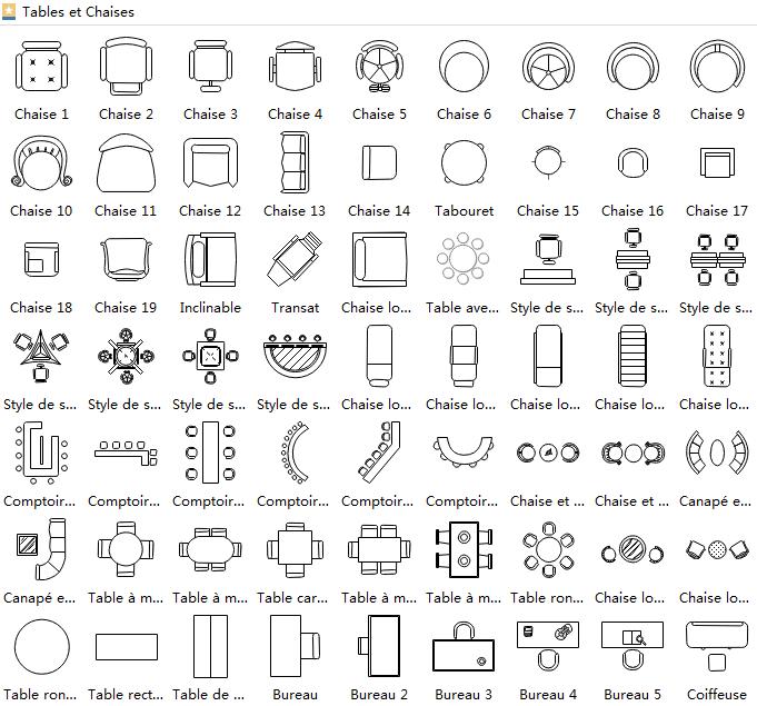 Symboles de plan de table
