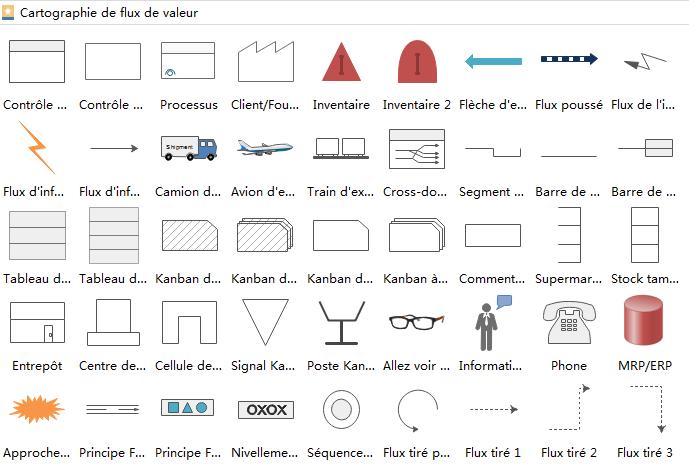 Symboles de cartographie de flux de valeur