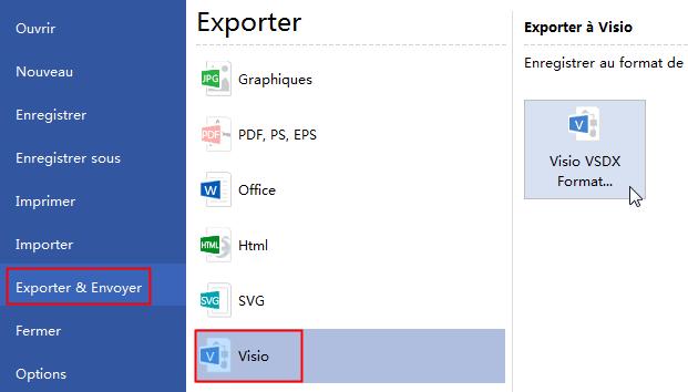 export flowchart to Viso