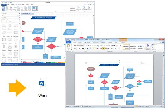 cr u00e9er un logigramme pour word sur mac  windows et linux