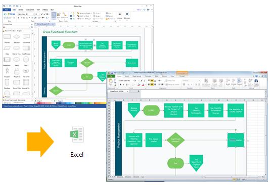 Exporter le logigramme au Excel