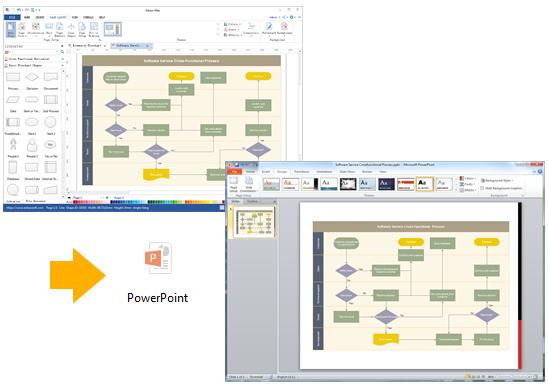 Export Flowchart to PowerPoint