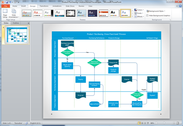 Create Flowchart for PPT