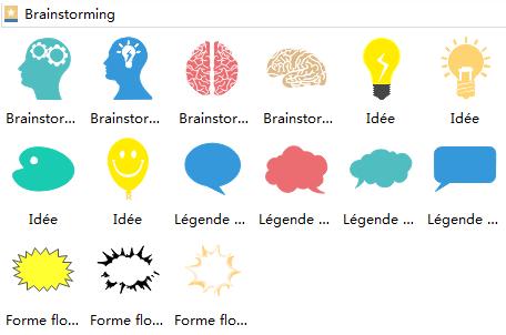Symboles de carte mentale