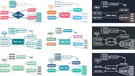 Preset Mind Map Themes