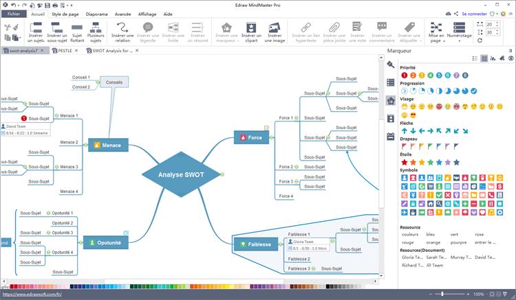 faire une analyse SWOT avec le logiciel de carte mentale