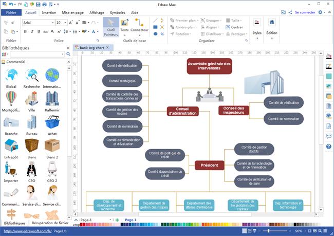 logiciel d'organigramme de la banque