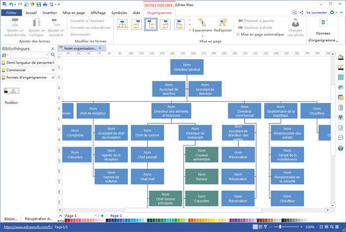 logiciel de création d'organigramme Edraw