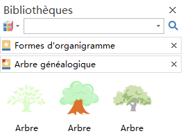 symboles d'arbre généalogique