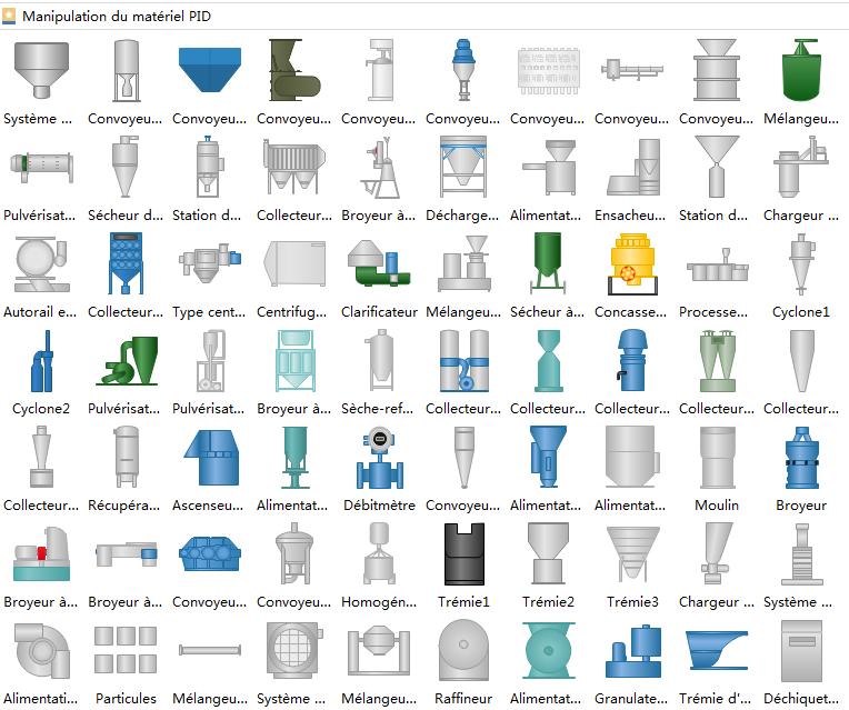 Symboles de manipulation des matériaux