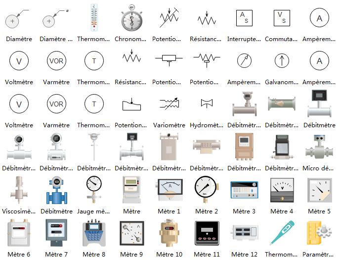 Symboles de compteurs de schéma P&ID