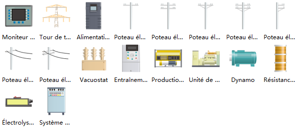 Autres symboles de source d'alimentation pour le schéma P&ID