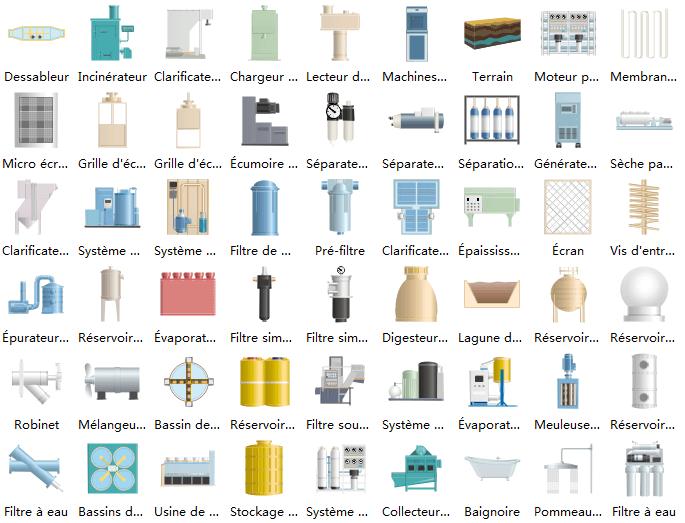 Autres symboles de traitement des eaux usées de schéma P&ID