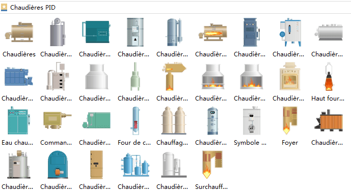 Symboles des chaudières P&ID
