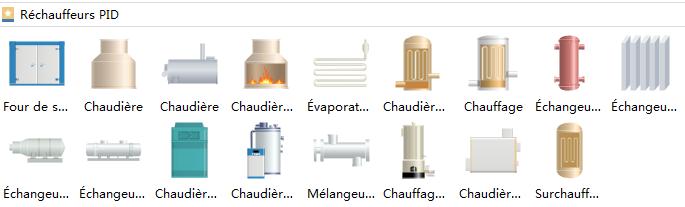 Symboles de chauffage de schéma P&ID