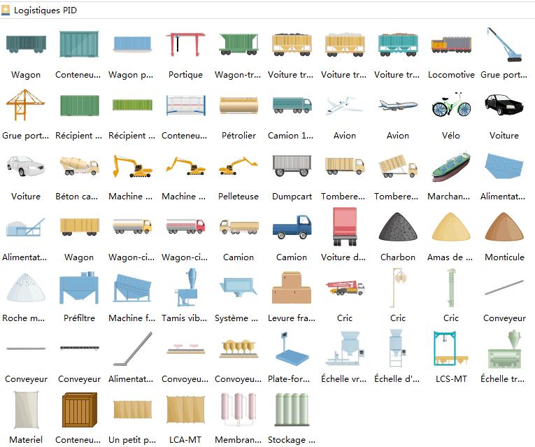 Symboles logistiques de schéma P&ID