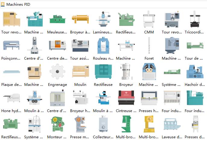 Symboles de machine de schéma P&ID