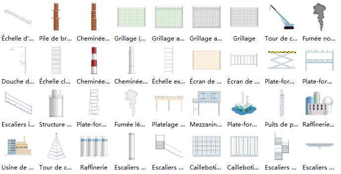 Symboles des installations de l'usine