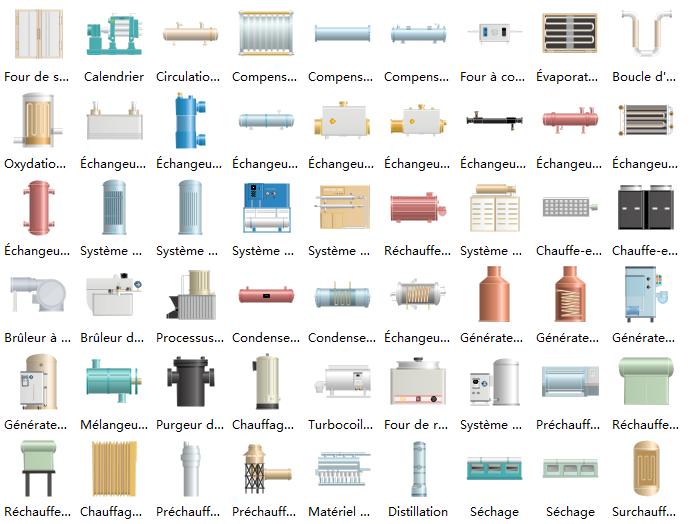 Symboles de chauffage de procédé