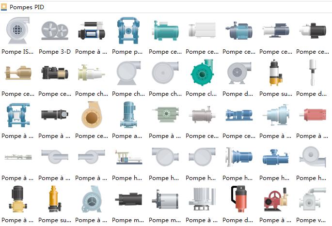 Symboles de pompes de schéma P&ID