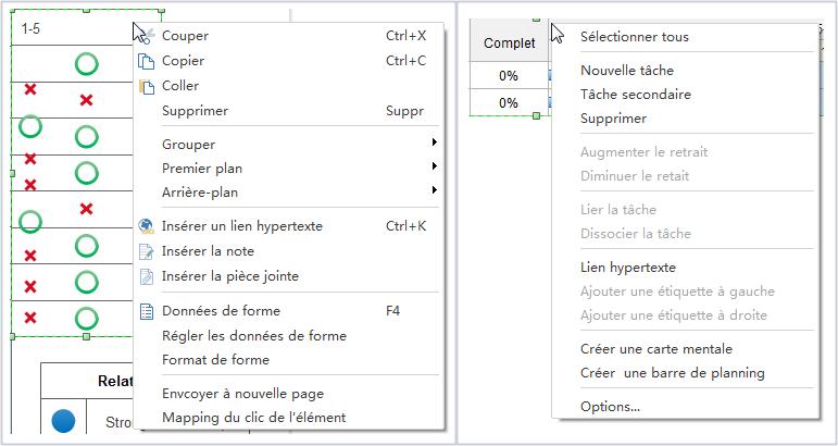 Editer des formes de gestion de projet